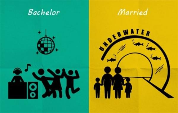 """Từ độc thân sang lập gia đình là một quá trình chuyển đổi trạng thái từ """"quẩy tưng bừng"""" sang chăm chỉ sinh hoạt văn hóa gia đình.(Ảnh: Internet)"""