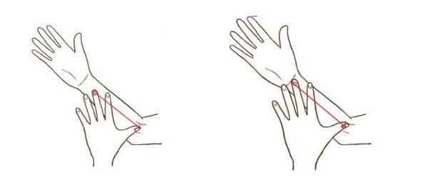 Bạn hãy so một gang tay của mìnhvới độ dài xương khuỷu tay.(Ảnh: Internet)