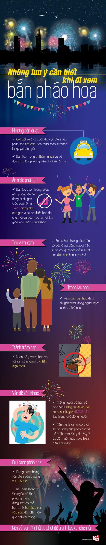 [Infographic] Để có một buổi tối ngắm pháo hoa vui banh nóc