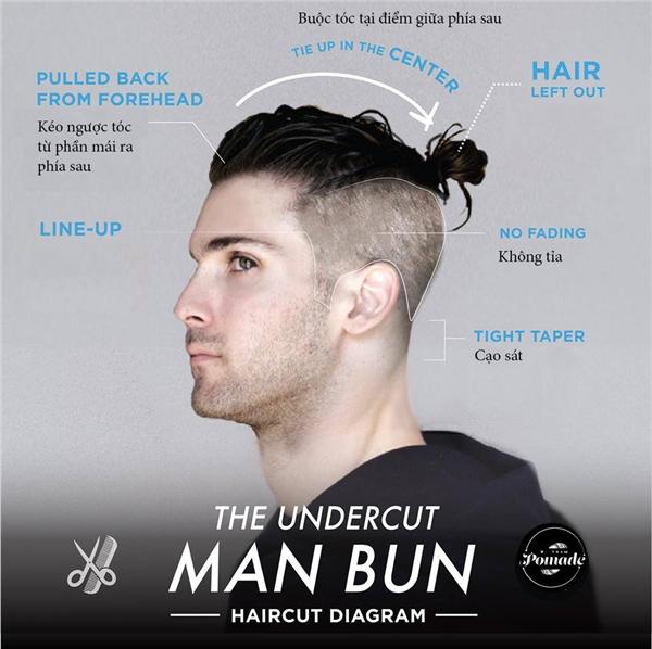 Hướng dẫn cắt tóc Top Knot.