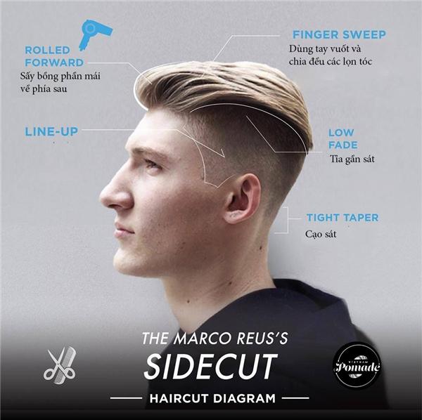 Những kiểu tóc chất nhất quả đất dành cho nam giới trong mùa hè này