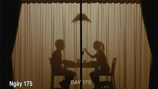 Đây sẽ là những gì diễn ra suốt 10 năm sau nếu bạn yêu một người nào đó