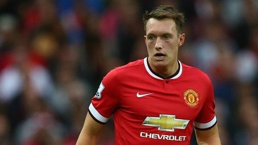 5 cầu thủ Manchester United nên giữ lại Hè này