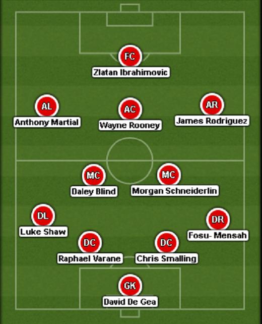 """Liệu đội hình này có thể giúp """"Quỷ đỏ"""" lên ngôi tại Premier League 2016/17?"""