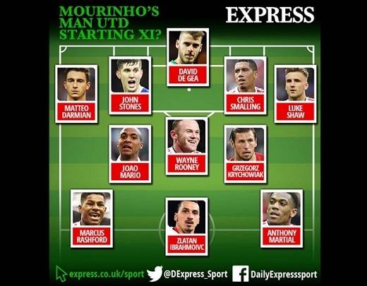 Đội hình 4-3-3 do tờ Express bình chọn. Ảnh: Internet.