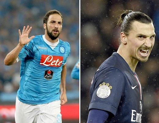 Higuain và Ibrahimovic sẽ trở thành song sát ở Old Trafford?