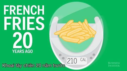 Trong vòng 20 năm, con người ngày càng... ăn nhiều hơn!