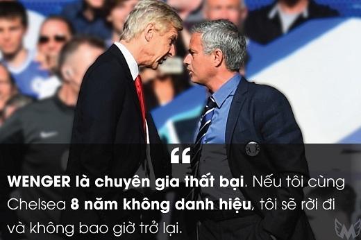 Mourinho mỉa mai đồng nghiệp Arsene Wenger sau khi cả hai có những xô xát ở cuộc so tài giữa Chelsea và Arsenal trong khuôn khổ Premier League 2014/2015.