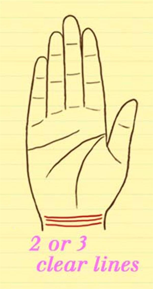 Người sở hữu 2 hay 3 đường chỉ tay giữa cổ tay như hình là người sẽ gặp nhiều vận may trong tương lai. Hơn nữa bạn luôn khỏe mạnh,vui vẻ và đặc biệt đường tiền tài cũng khiến nhiều người ghen tị.(Ảnh: Internet)