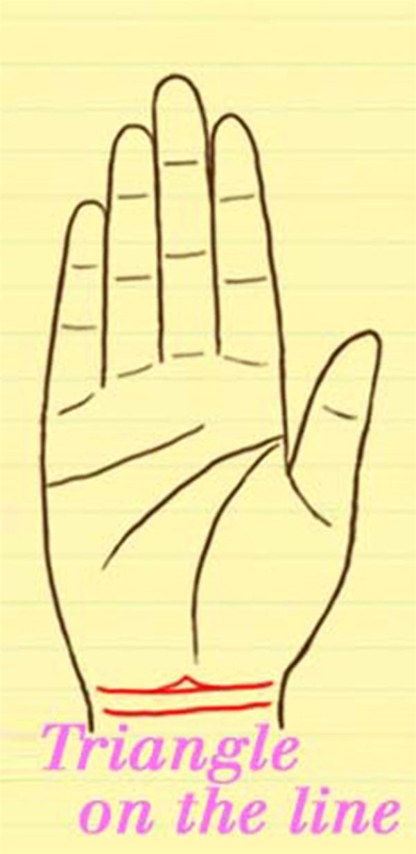 Nếu bạn có một hình tam giác trên đường cổ tay, bạn là người rất may mắn và kiếm được nhiều tiền.(Ảnh: Internet)