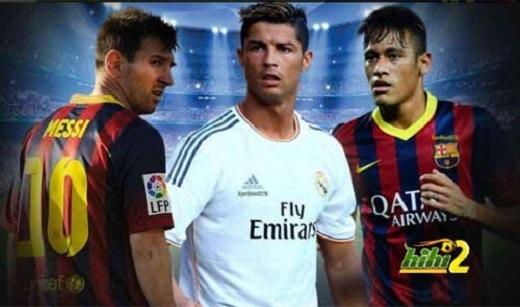Ba cầu thủ dẫn đầu về giá trị lần lượt là Messi, Ronaldo và Neymar. Ảnh:Mirror.