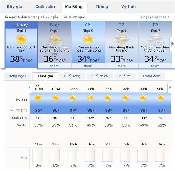 Nhiệt độ cao nhất sẽ xuất hiệntừ 13g -16g chiều nay. Nhiệt độở khoảng 38 độ vàmứcnhiệtcảm nhận thực tếsẽ là khoảng 47 độ C.(Ảnh: Chụp màn hình)