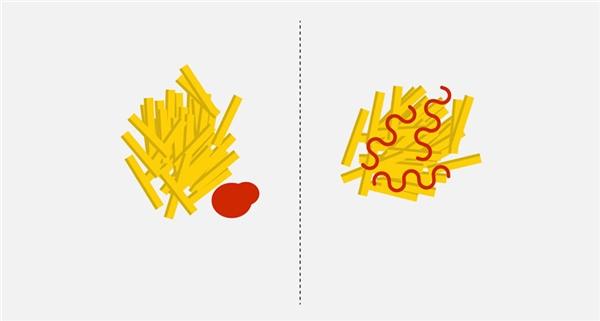 Khoai tây chiên kết hợp với tương, bạn thích ăn kiểu gì?