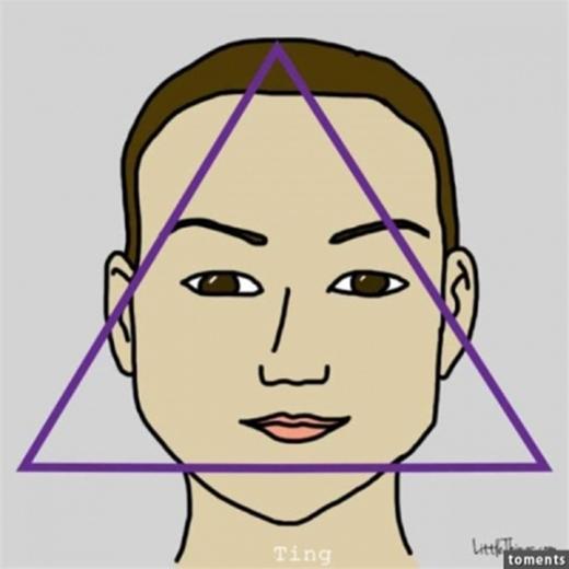 Hình dáng khuôn mặt đã bóc mẽ bạn theo cách này!