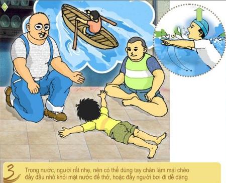 Học cách tự cứu khi bị rơi xuống nước dù không biết bơi. (Ảnh: Internet)