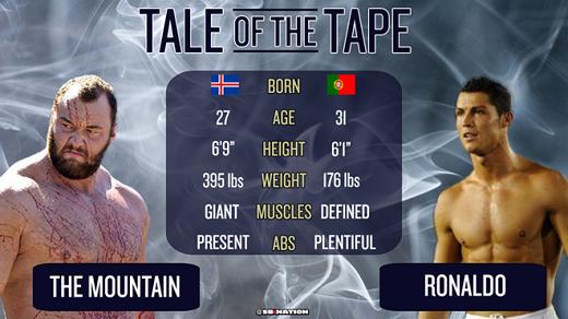 """Cuộc đối đầu giữa Ronaldo và """"Ngọn núi"""" hứa hẹn rất thú vị."""