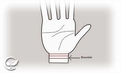 Ngấn trên cổ tay sẽ cho bạn biết điều gì?