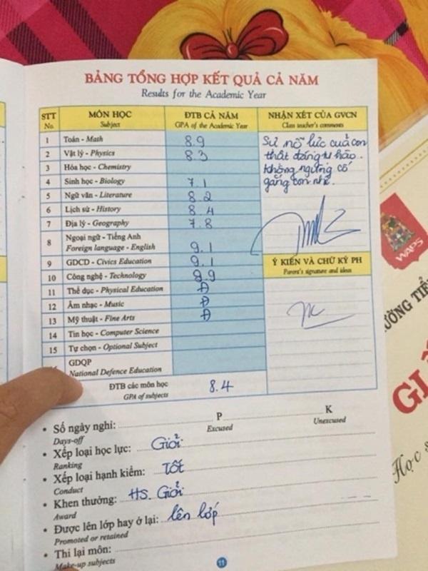 """Bảng điểm học tập và sổ học bạ được """"chị Bảy"""" khoe trên trang cá nhânkhiến không ít người phải trầm trồ, ngưỡng mộ với toàn điểm giỏi. - Tin sao Viet - Tin tuc sao Viet - Scandal sao Viet - Tin tuc cua Sao - Tin cua Sao"""