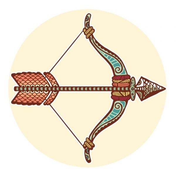 cung hoàng đạo