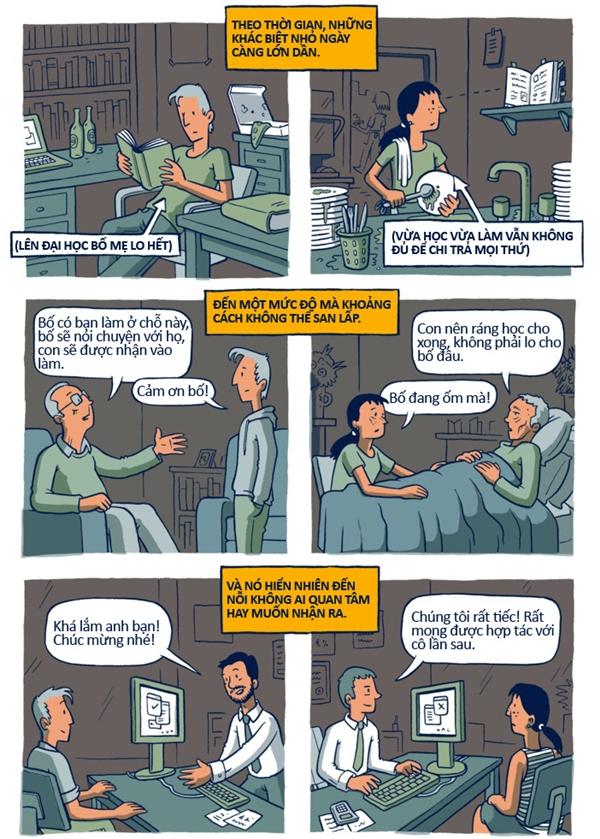 Giật mình với sự khác nhau giữa con nhà giàu và con nhà nghèo