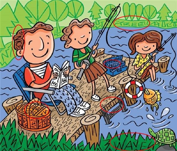 5. Nice (hấp dẫn), Tree (cây), Boy (con trai), Fish (cá), Hot (nóng), Wave (sóng).(Ảnh Internet)