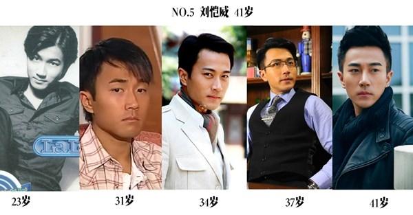 Giật mình với nhan sắc hơn 20 năm vẫn không đổi của 6 mĩ nam Hoa ngữ