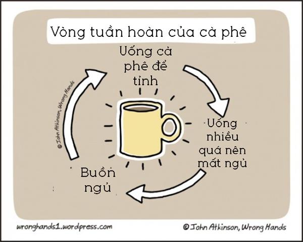 Vòng luẩn quẩn cho những người xem cà phê là cuộc sống.