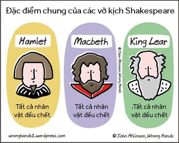 Tiết lộ những đặc điểm của kịch Shakespeare.