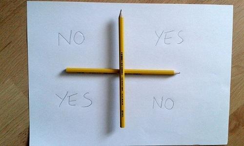 """Charlie Charlieđược biết đến là một phiên bản đơn giản của trò Magic 8-Ball, trò chơi sử dụng giấy và bút chì, dùng hai cây bút chì đặt chồng lên nhau tạo thành hình chữ thập, sau đó người chơi sẽ đặt câu hỏi về một thực thể siêu nhiên nào đó có tên Charlie. Khi đó cây bút chì phía trên được gió thổi hoặc do hơi thở của người chơi phả vào sẽ xoay về phía câu trả lời """"có hoặc không"""". Những câu hỏi thường dùng trong trò chơi là """"chúng ta bắt đầu chơi được không?"""" hay """"bạn có đây không?"""""""