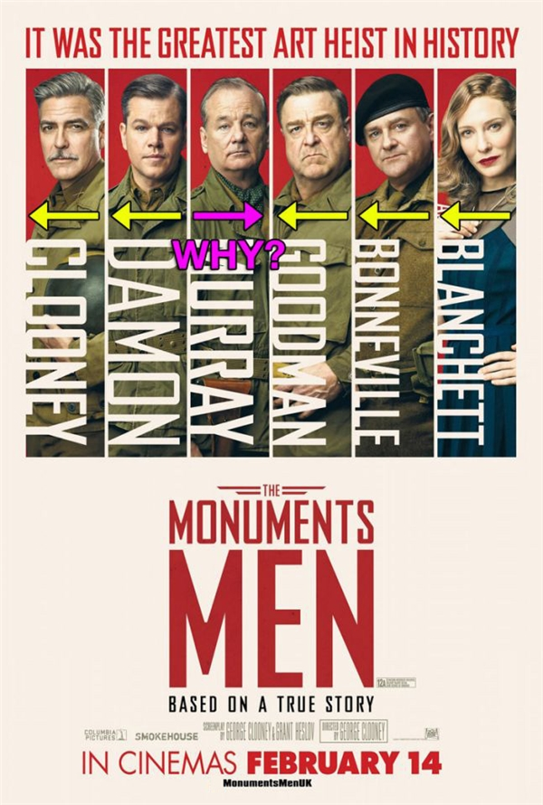 The Monuments Men (2014): Ai cũng đứng quay vai trái về phía trước, chỉ có mình Bill Murray là làm ngược lại.