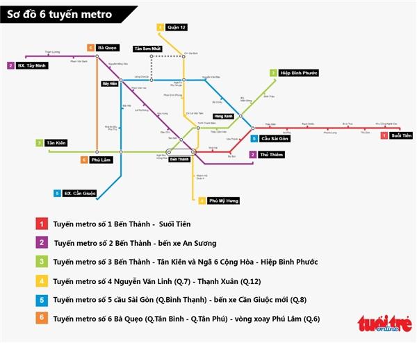 Sơ đồ 6 tuyến Metro. (Ảnh: Tuổi Trẻ)