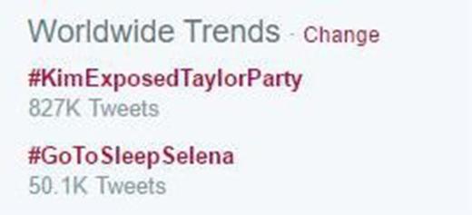 #KimExposedTaylorParty trở thành trend đứng đầu Twitter suốt hôm đó.
