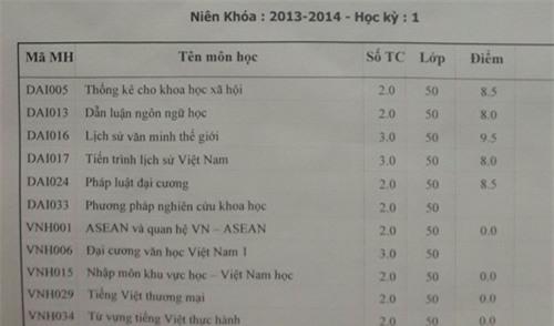 Soi học vấn đối lập giữa Trấn Thành và Hari Won - Tin sao Viet - Tin tuc sao Viet - Scandal sao Viet - Tin tuc cua Sao - Tin cua Sao