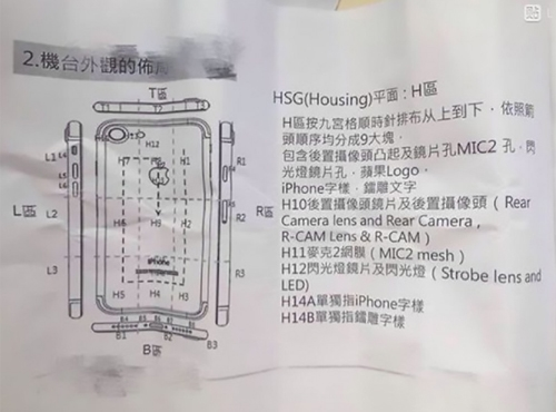 Sơ đồ lắp ráp của iPhone 7. (Ảnh: internet)