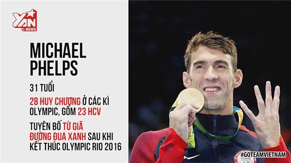 """Michael Phelps, huyền thoại của những đường đua xanh. Anh đã trở thành vận động viên vĩ đại nhất lịch sử Olympic khi giành tới 28 huy chương các loại. Anh luôn tự nhủ: """"Những mục tiêu làm cho bạn sợ hãi, khích lệ bạn hay khiến bạn bước ra khỏi vùng an toàn của bản thân là những điều sẽ thúc đẩy bạn và giúp bạn tỏa sáng"""".(Ảnh cắt từ clip)"""