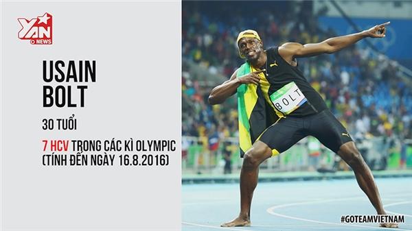 """Usain Bolt, vận động viên được mệnh danh """"người đàn ông nhanh nhất thế giới"""": """"Khi tôi là một đứa trẻ, tôi luôn mơ về những sự kiện thể thao lớn như thế này, đó luôn là điều rất quan trọng đối với tôi và bản thân luôn nhắc nhở tôi phải chuẩn bị sẵn sàng"""".(Ảnh cắt từ clip)"""