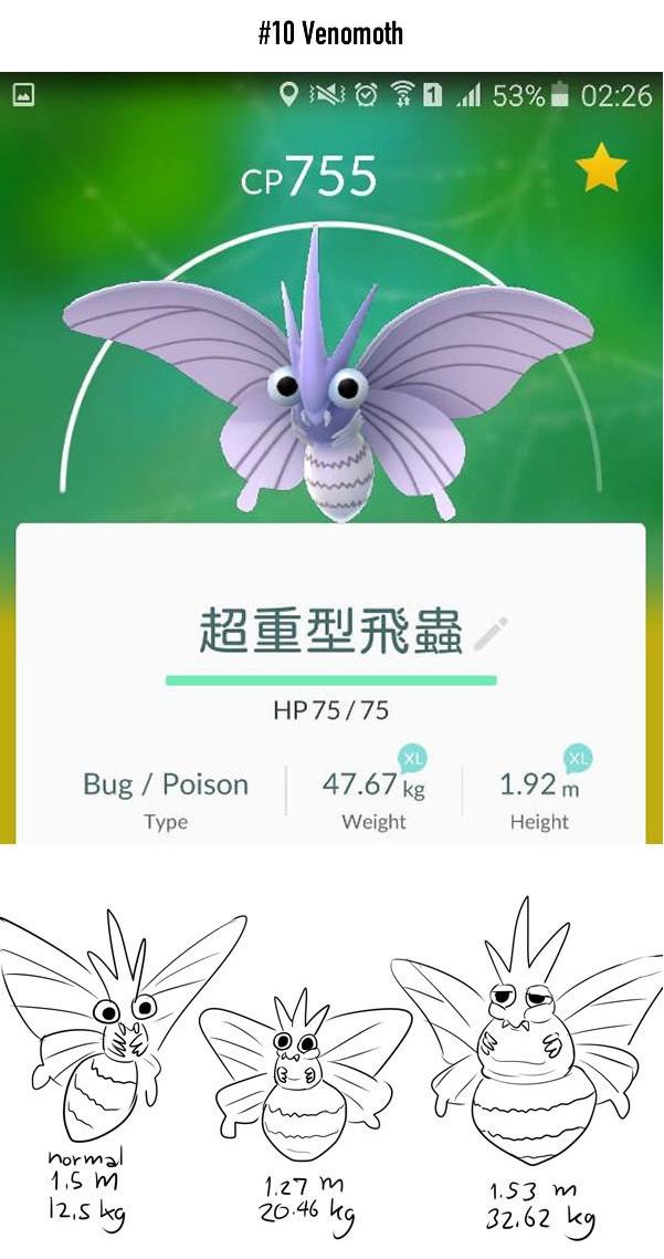Dường như kích thước và cân nặng của Venomoth là hợp lý nhất so với một con Pokemon côn trùng thì phải?