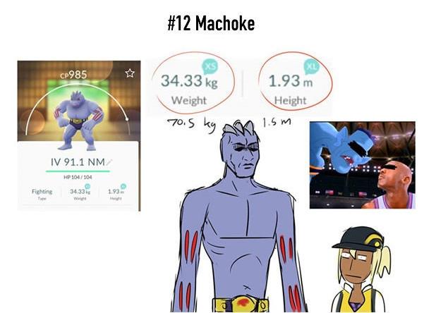 Có sự chênh lệch quá vô lý giữa chiều cao và cân nặng của Machoke, lẽ ra anh chàng chỉ nên cao 1,5m thôi, còn cân nặng thì phải tăng gần 40kg nữa.
