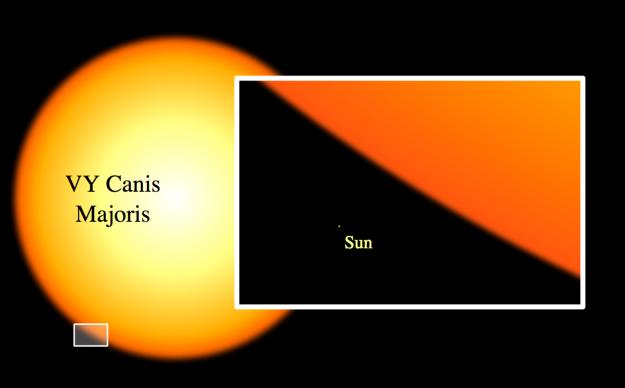 """#9 Và Mặt trời của chúng ta vẫn còn """"thấp bé nhẹ cân"""" chán so với VY Canis Major – một trong những ngôi sao lớn nhất trong dải ngân hà. (Ảnh: BuzzFeed)"""