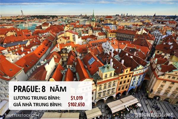 PRAGUE - CỘNG HÒACZECH