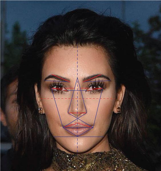Sau nhiều lần chỉnh sửa và nhờ cậy vào công nghệ thẩm mỹ, Kim đã đạt đến tỉ lệ gần như lý tưởng là 91, 39%.