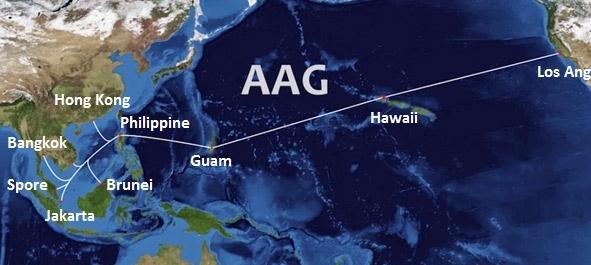 Tuyến cáp quang biển AAG. (Ảnh: internet)