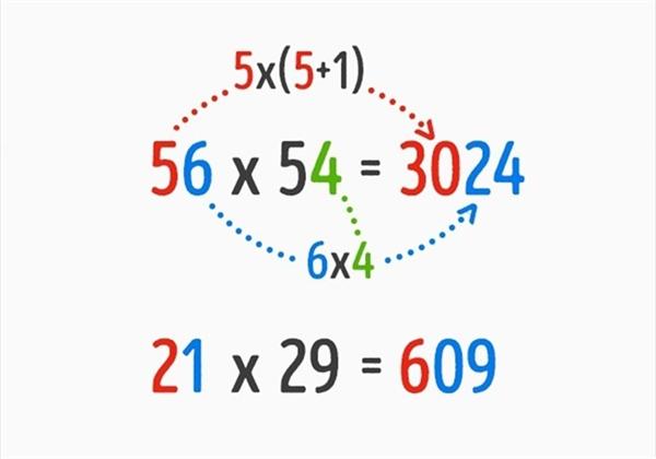 Bí quyết này được áp dụng cho phép nhân ab x ac với (a + c) = 10.