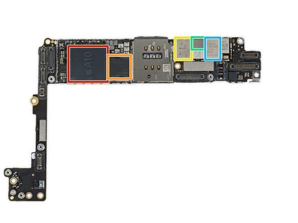 Đây là bo mạch của iPhone 7 Plus sau khi đã gỡ hết các tấm tản nhiệt hoặc lớp nhôm bảo vệ. Ô màu đỏ là chip A10 Fusion + RAM 3 GB của Samsung. Màu da cam là chip kếtnối của Qualcomm. Màu vàng là chip Skyworks 78100-20 và các bộ phận khuếch đại nguồn của Avago (ô xanh lá và xanh dương).(Ảnh: iFixit)