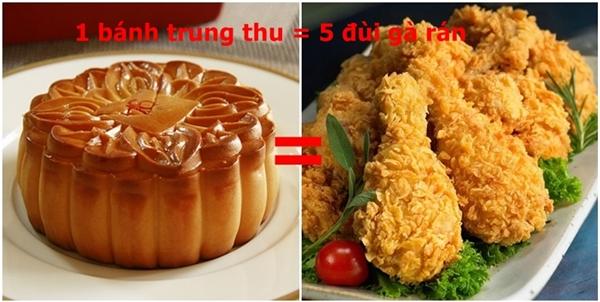 """""""Chén"""" 1 chiếc bánh trung thu, tương đương bạn đã nạp vào người 5 chiếc đùi gà rán đầy dầu mỡ."""