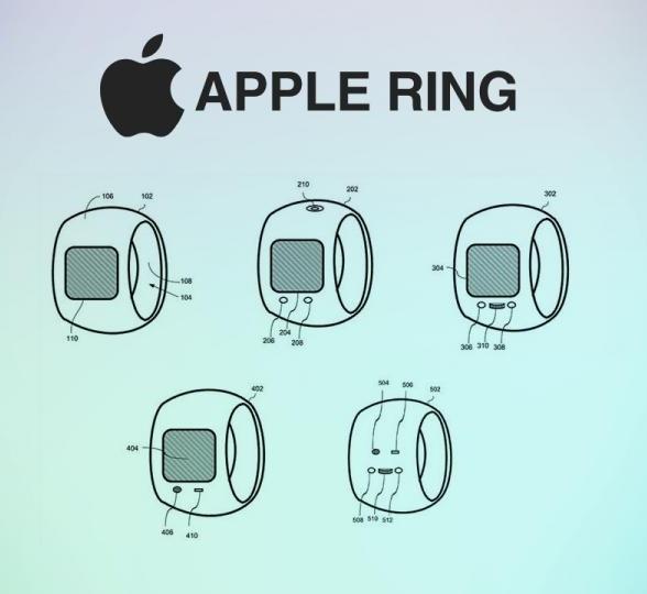 iRing có thiết kế rấtnhỏ gọn. (Ảnh: internet)