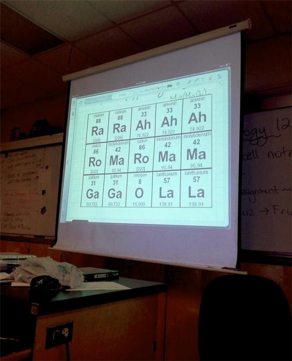 """Lớp hóa học trở thành một show diễnkhi giáo viên của bạn là một """"big fan"""" của Lady Gaga."""