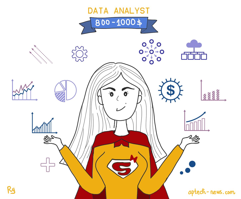 """Vì vậy, trở thành một data Analyst giỏi đồng nghĩa với việc bạn sẽ được """"nâng như trứng, hứng như hoa"""" ."""