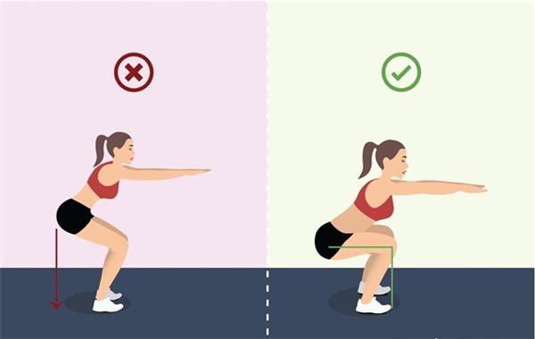Càng xuống thấp thì càng tăng áp lực lên cơ mông. (Ảnh: Internet)