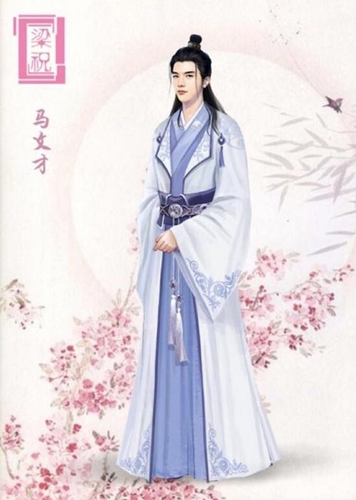 Tạo hình tranh vẽ củaMã Văn Tài -Lâm Phong Tùng.